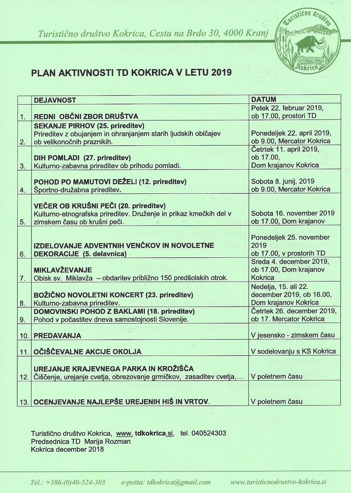 plan aktivnosti 2019 (1)